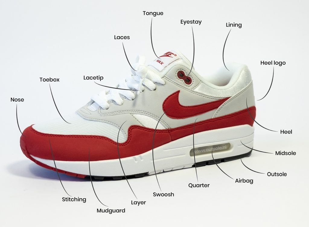 nike air max 1 components parts meaning by outsole toebox eyestay lining layer eyelets laces heel logo lacetip toebox mudguard overlay toe roll 1024x753 - Hoe herken ik een neppe, namaak of replica Nike Air Max 1 sneaker?