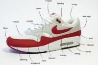 nike air max 1 components parts meaning by outsole toebox eyestay lining layer eyelets laces heel logo lacetip toebox mudguard overlay toe roll 200x133 - Blog