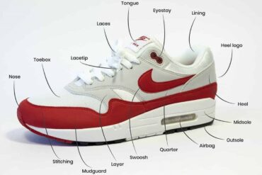 nike air max 1 components parts meaning by outsole toebox eyestay lining layer eyelets laces heel logo lacetip toebox mudguard overlay toe roll 370x247 - All sneaker terms and abbreviations you need to know